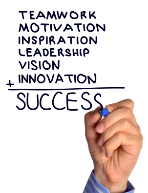 Motivation + Inspiration + leadership + Vision + Innovation = Success